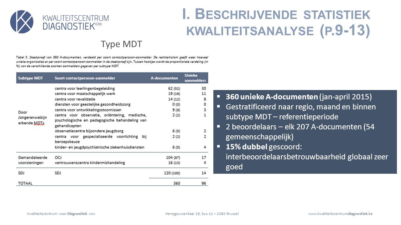 Kwaliteitscentrum voor Diagnostiek vzwwww.kwaliteitscentrumdiagnostiek.beHenegouwenkaai 29, bus 12 – 1080 Brussel R ESULTATEN FASE 1 ( P.14-34) A.Niet een momentopname A.Niet een momentopname:  aantal contactmomenten tussen MDT en minderjarige (p.14) vaak niet terug te vinden over de drie types MDTs heen  Hulpverleningsgeschiedenis niet steeds volledig, weinig gedetailleerd (p.14-15)  in het bijzonder bij de gemandateerde voorzieningen en SDJ  de beleving van vorige hulp vaak afwezig: bij de drie types MDTs
