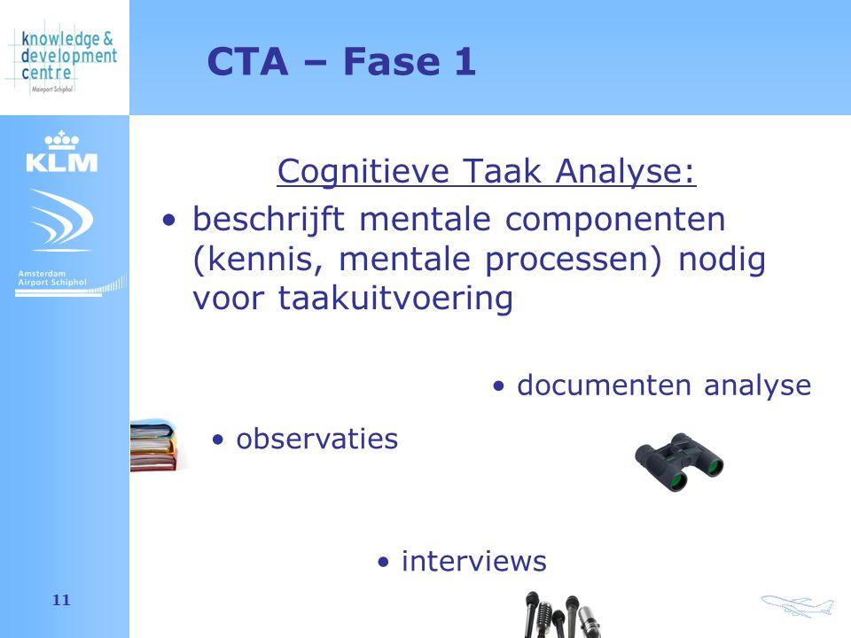 Amsterdam Airport Schiphol 11 CTA – Fase 1 Cognitieve Taak Analyse: beschrijft mentale componenten (kennis, mentale processen) nodig voor taakuitvoering observaties documenten analyse interviews