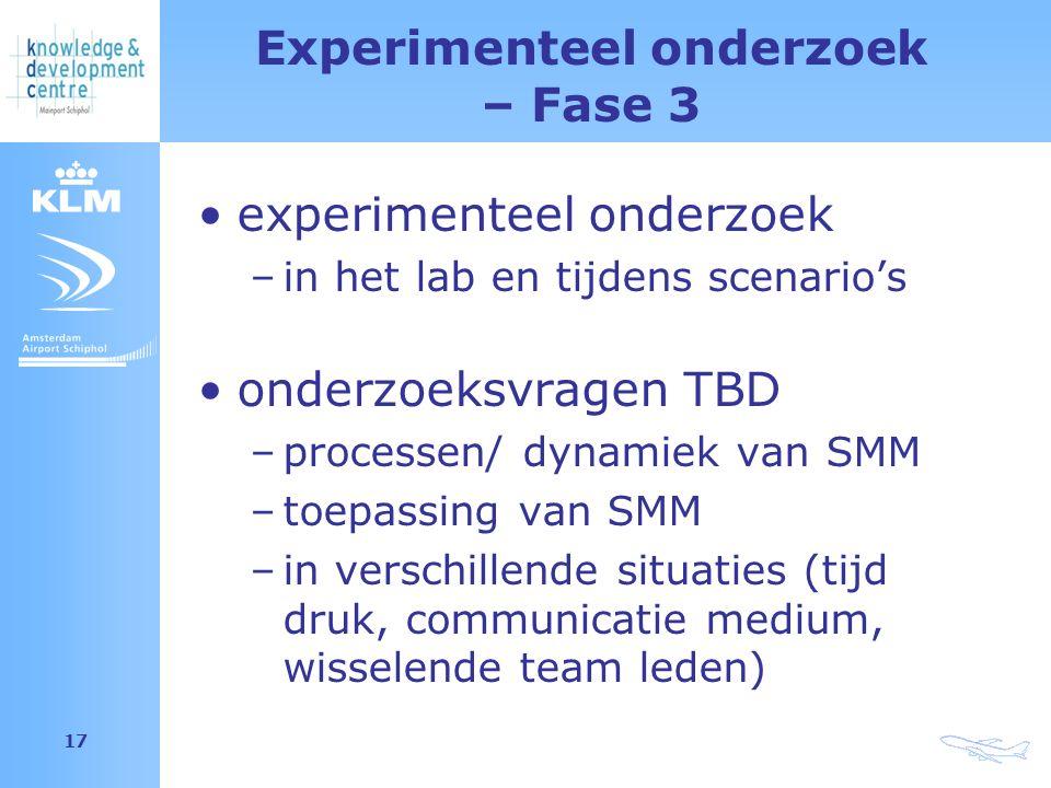 Amsterdam Airport Schiphol 17 Experimenteel onderzoek – Fase 3 experimenteel onderzoek –in het lab en tijdens scenario's onderzoeksvragen TBD –processen/ dynamiek van SMM –toepassing van SMM –in verschillende situaties (tijd druk, communicatie medium, wisselende team leden)