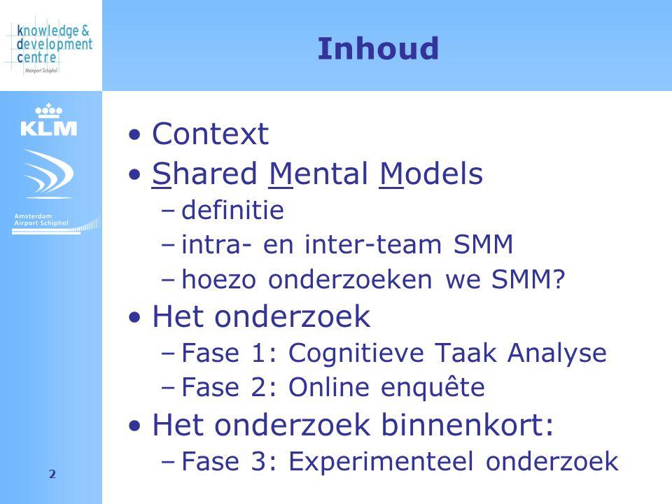 Amsterdam Airport Schiphol 2 Inhoud Context Shared Mental Models –definitie –intra- en inter-team SMM –hoezo onderzoeken we SMM? Het onderzoek –Fase 1