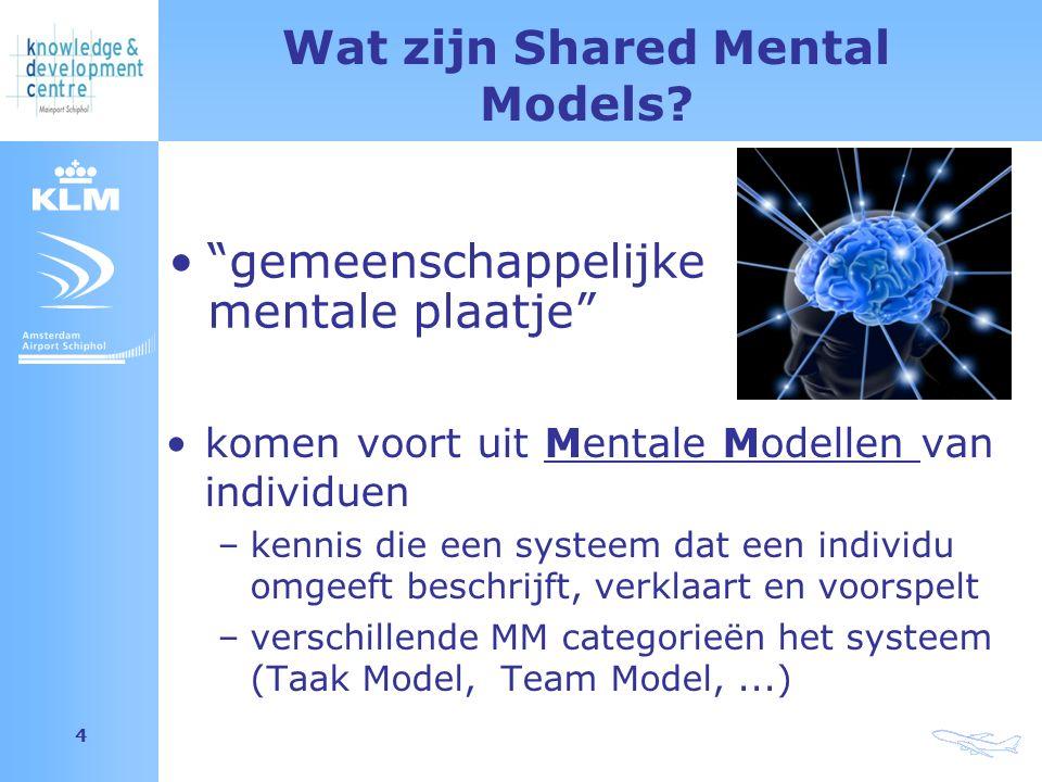 Amsterdam Airport Schiphol 4 Wat zijn Shared Mental Models? komen voort uit Mentale Modellen van individuen –kennis die een systeem dat een individu o