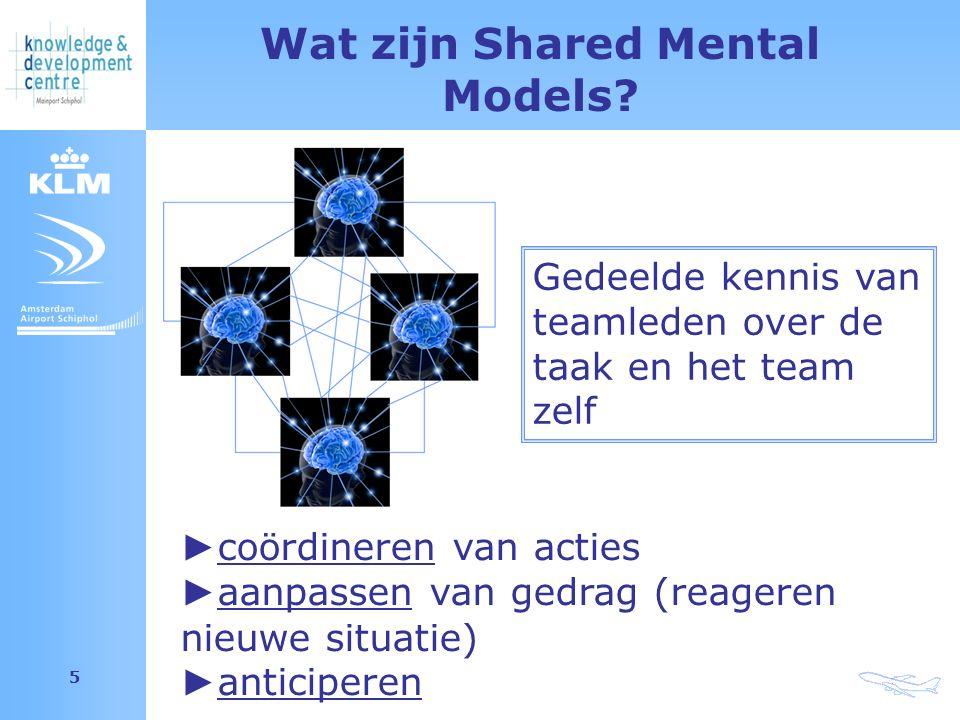 Amsterdam Airport Schiphol 5 Wat zijn Shared Mental Models? ► coördineren van acties ► aanpassen van gedrag (reageren nieuwe situatie) ► anticiperen G