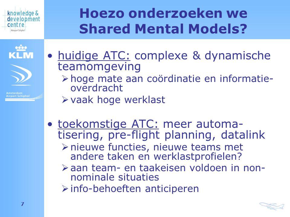 Amsterdam Airport Schiphol 7 Hoezo onderzoeken we Shared Mental Models? huidige ATC: complexe & dynamische teamomgeving  hoge mate aan coördinatie en