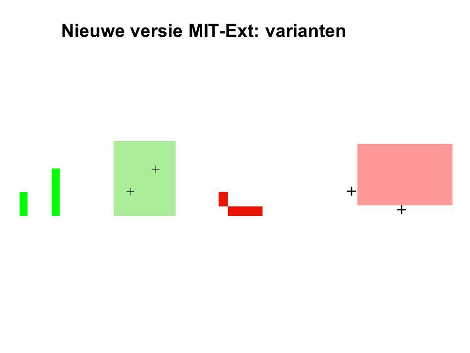 Nieuwe versie MIT-Ext: varianten