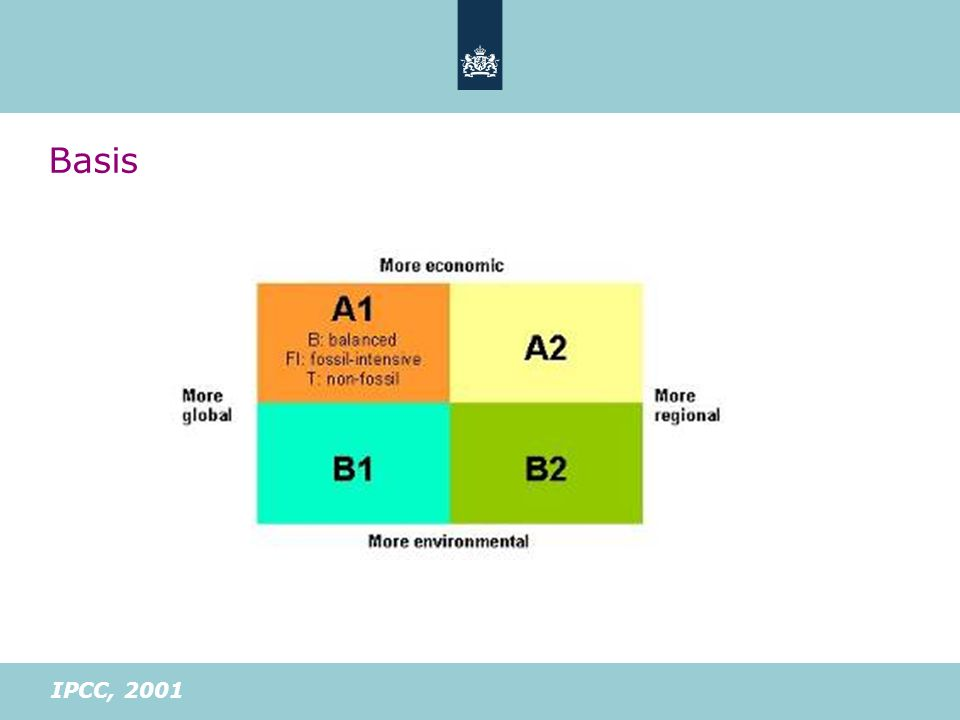 IPCC, 2001 Basis