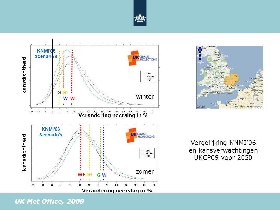 Verandering neerslag in % zomer kansdichtheid Verandering neerslag in % winter kansdichtheid Vergelijking KNMI'06 en kansverwachtingen UKCP09 voor 205