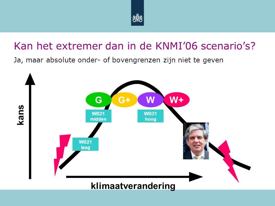 Kan het extremer dan in de KNMI'06 scenario's? Ja, maar absolute onder- of bovengrenzen zijn niet te geven G G+ WW+ klimaatverandering kans WB21 laag