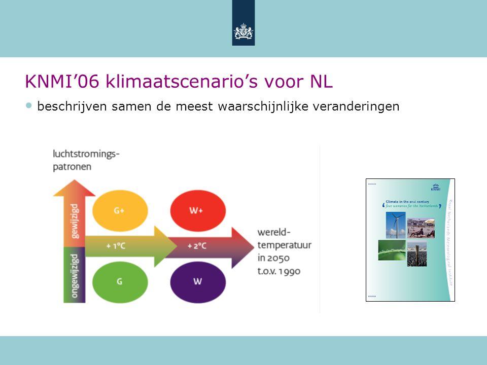 beschrijven samen de meest waarschijnlijke veranderingen KNMI'06 klimaatscenario's voor NL