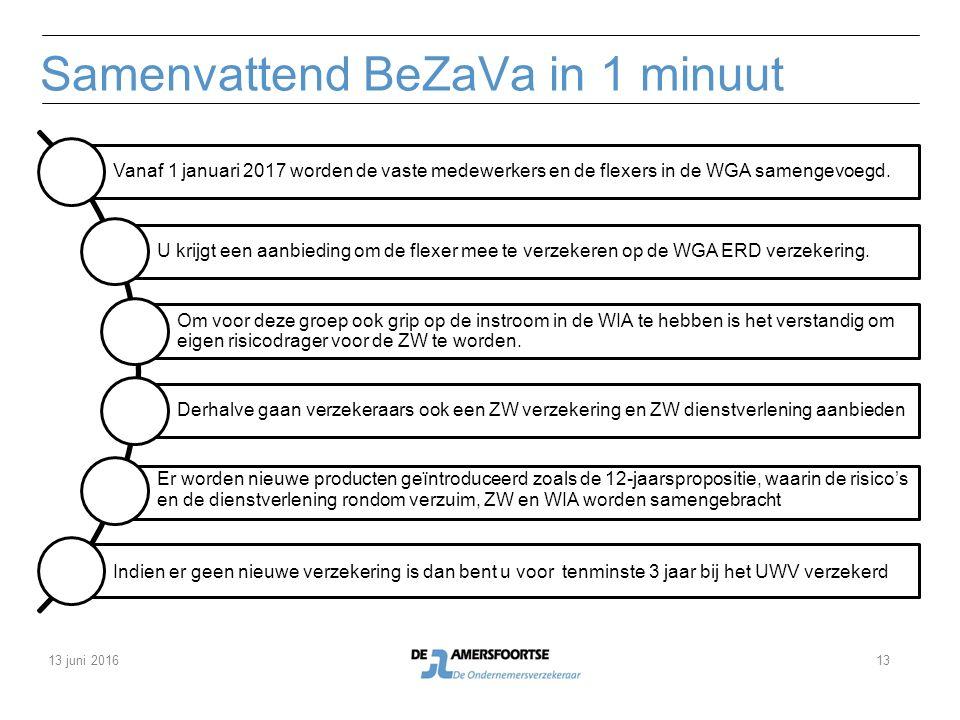 Samenvattend BeZaVa in 1 minuut Vanaf 1 januari 2017 worden de vaste medewerkers en de flexers in de WGA samengevoegd.