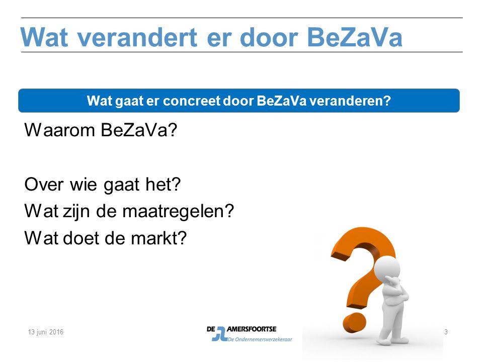 Wat verandert er door BeZaVa Waarom BeZaVa? Over wie gaat het? Wat zijn de maatregelen? Wat doet de markt? Wat gaat er concreet door BeZaVa veranderen