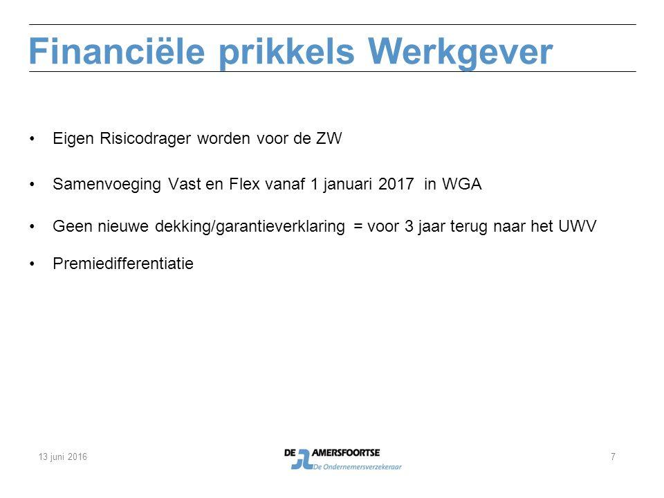 Financiële prikkels Werkgever Eigen Risicodrager worden voor de ZW Samenvoeging Vast en Flex vanaf 1 januari 2017 in WGA Geen nieuwe dekking/garantieverklaring = voor 3 jaar terug naar het UWV Premiedifferentiatie 13 juni 20167