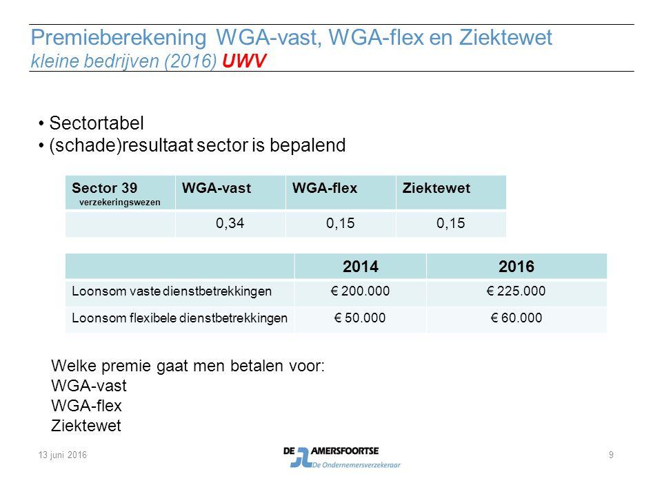 Premieberekening WGA-vast, WGA-flex en Ziektewet kleine bedrijven (2016) UWV Sectortabel (schade)resultaat sector is bepalend Sector 39 verzekeringswe