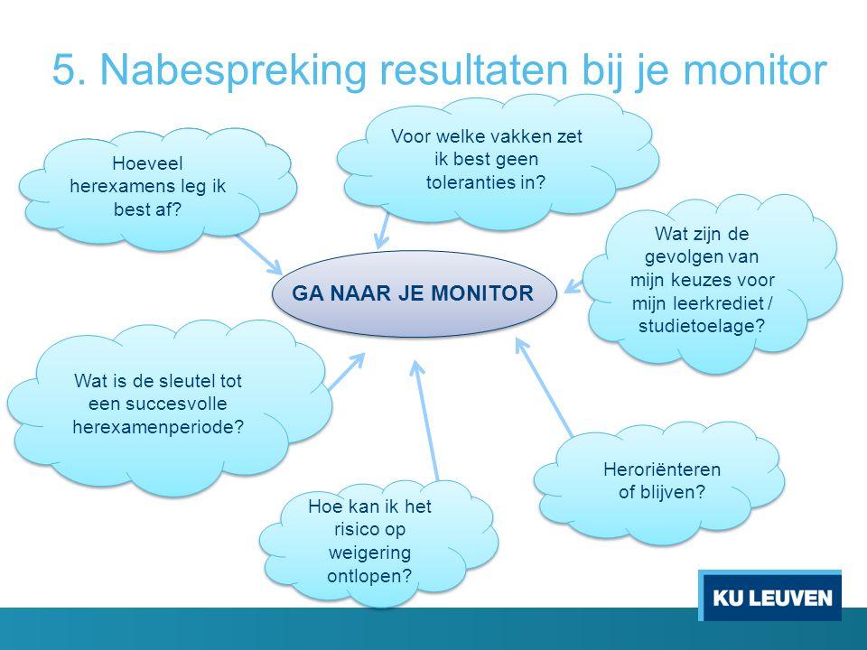 5. Nabespreking resultaten bij je monitor GA NAAR JE MONITOR Wat is de sleutel tot een succesvolle herexamenperiode? Hoe kan ik het risico op weigerin