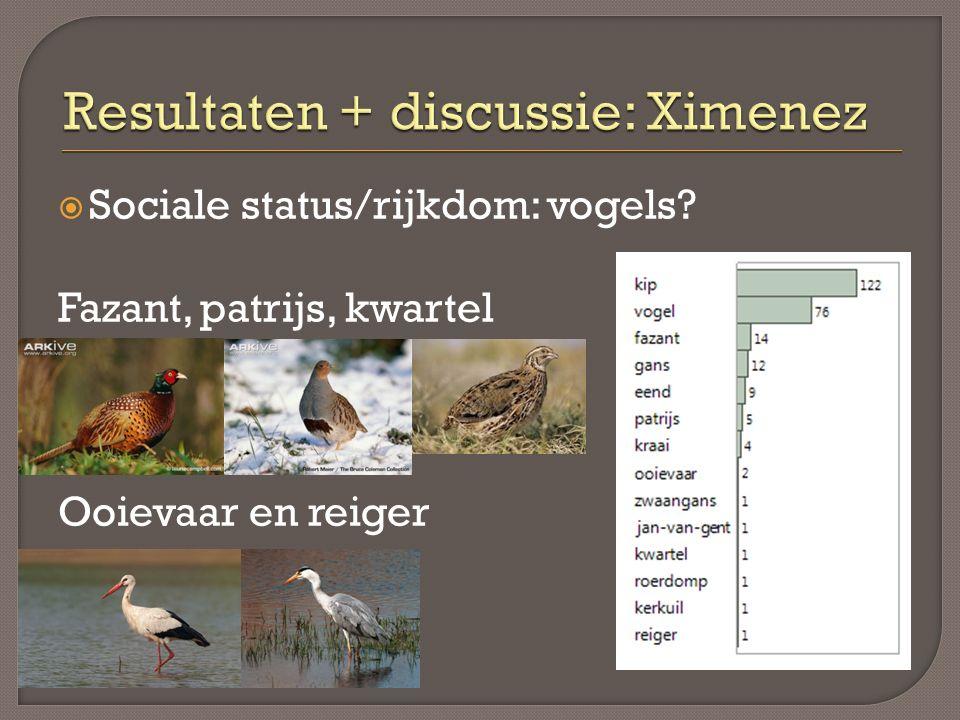  Sociale status/rijkdom: vogels Fazant, patrijs, kwartel Ooievaar en reiger