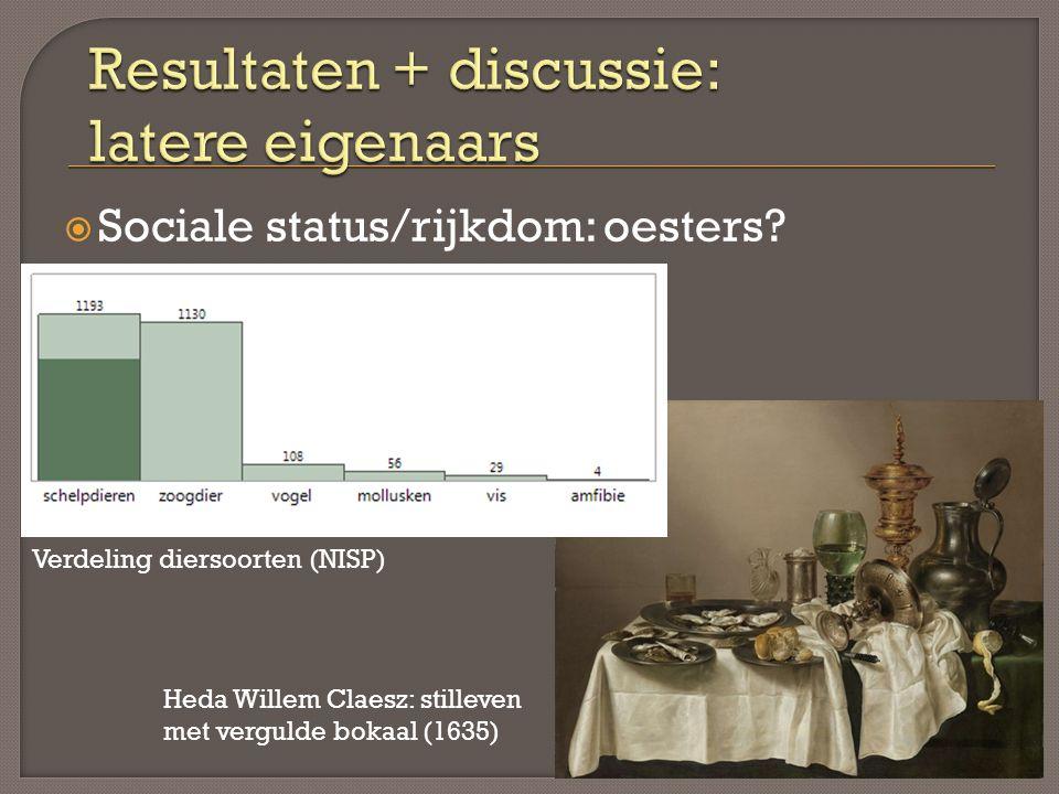  Sociale status/rijkdom: oesters? Verdeling diersoorten (NISP) Heda Willem Claesz: stilleven met vergulde bokaal (1635)