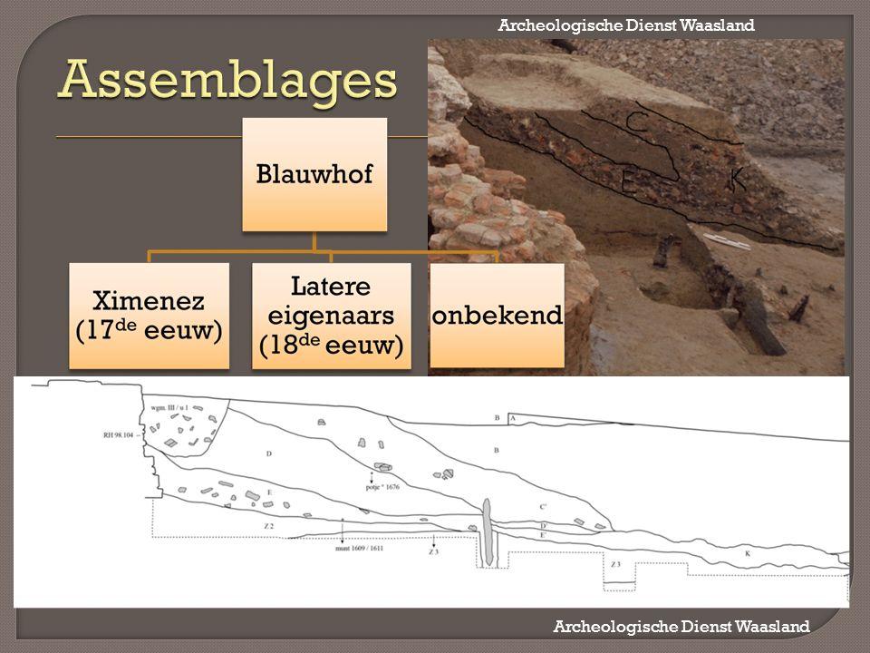 Archeologische Dienst Waasland