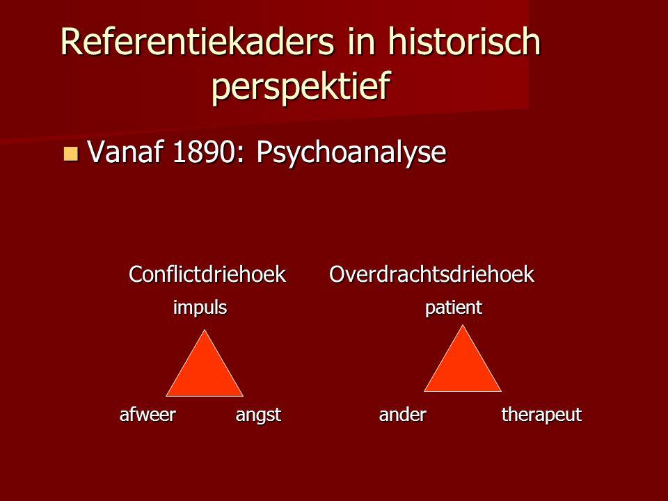 Referentiekaders in historisch perspektief Vanaf 1890: Psychoanalyse Vanaf 1890: Psychoanalyse ConflictdriehoekOverdrachtsdriehoek impuls patient impuls patient afweer angst ander therapeut afweer angst ander therapeut