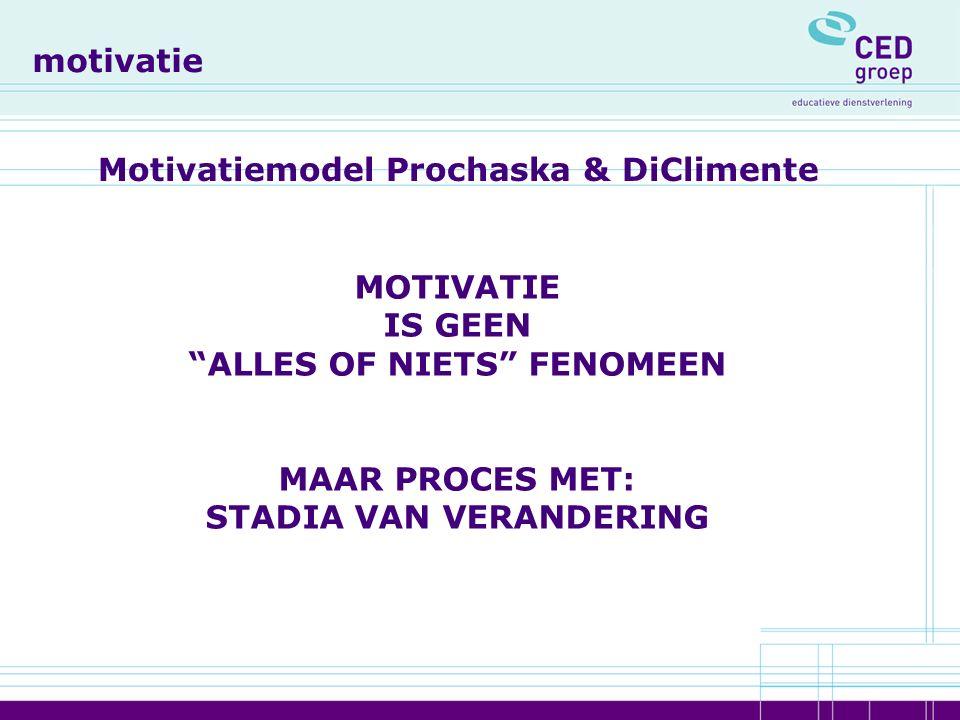 motivatie Motivatiemodel Prochaska & DiClimente MOTIVATIE IS GEEN ALLES OF NIETS FENOMEEN MAAR PROCES MET: STADIA VAN VERANDERING