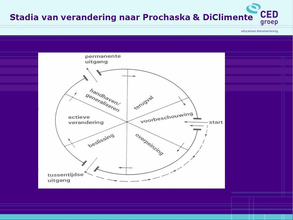 Stadia van verandering naar Prochaska & DiClimente