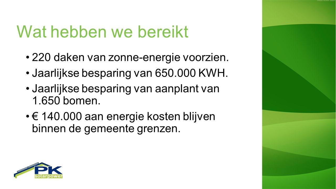 Wat hebben we bereikt 220 daken van zonne-energie voorzien.