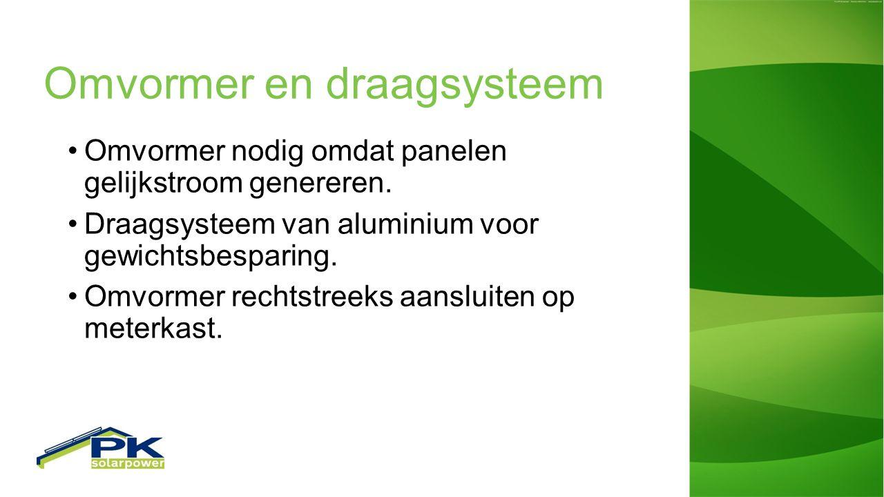 Omvormer en draagsysteem Omvormer nodig omdat panelen gelijkstroom genereren.
