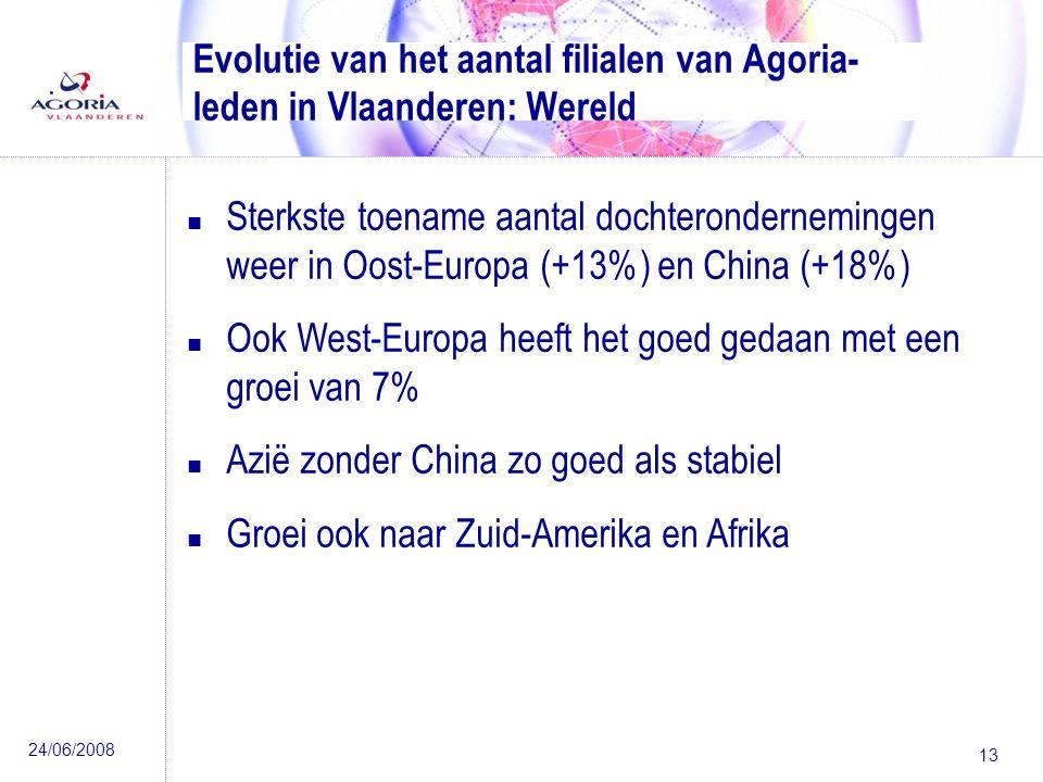24/06/2008 13 Evolutie van het aantal filialen van Agoria- leden in Vlaanderen: Wereld n Sterkste toename aantal dochterondernemingen weer in Oost-Europa (+13%) en China (+18%) n Ook West-Europa heeft het goed gedaan met een groei van 7% n Azië zonder China zo goed als stabiel n Groei ook naar Zuid-Amerika en Afrika
