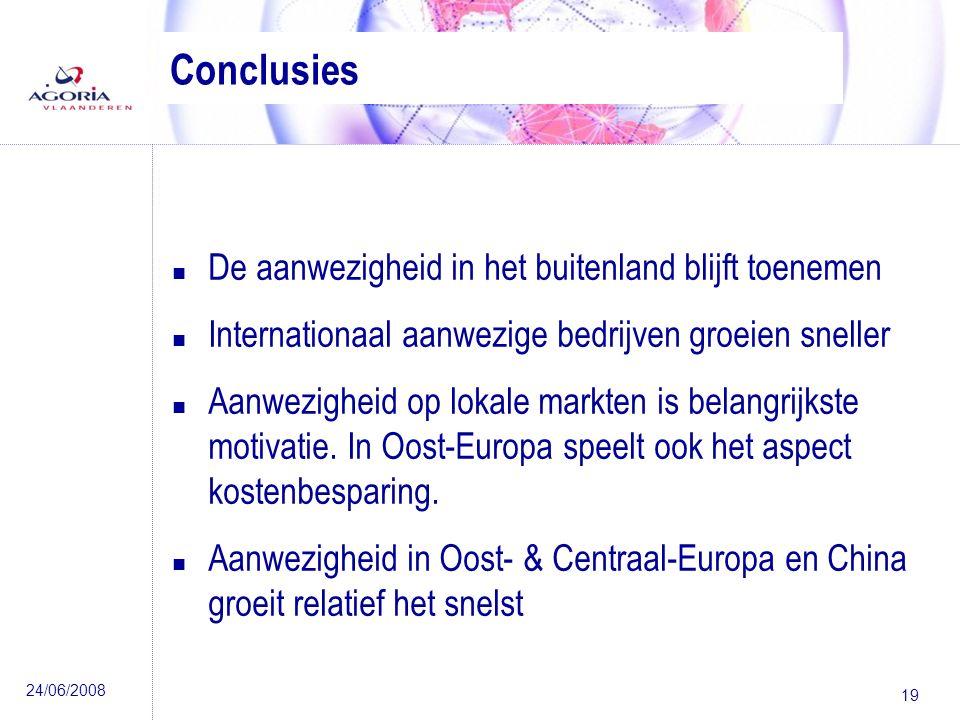 24/06/2008 19 Conclusies n De aanwezigheid in het buitenland blijft toenemen n Internationaal aanwezige bedrijven groeien sneller n Aanwezigheid op lokale markten is belangrijkste motivatie.
