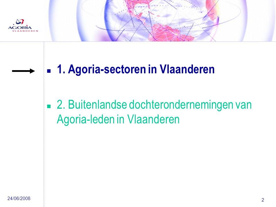 24/06/2008 2 n 1.Agoria-sectoren in Vlaanderen n 2.