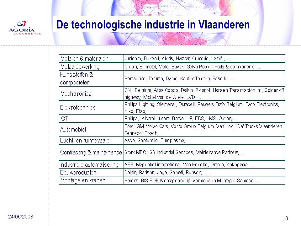 24/06/2008 14 74 Evolutie van het aantal filialen van Agoria- leden in Vlaanderen: Europa 30 27 2007 2002 29 32 90 76 65 45 61 67 53 28 15 20 19 17 12 Cz Sk Pol