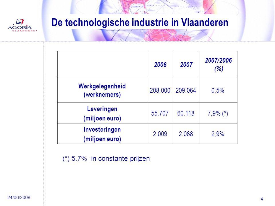 24/06/2008 4 De technologische industrie in Vlaanderen 20062007 2007/2006 (%) Werkgelegenheid (werknemers) 208.000209.0640,5% Leveringen (miljoen euro) 55.70760.1187,9% (*) Investeringen (miljoen euro) 2.0092.0682,9% (*) 5.7% in constante prijzen