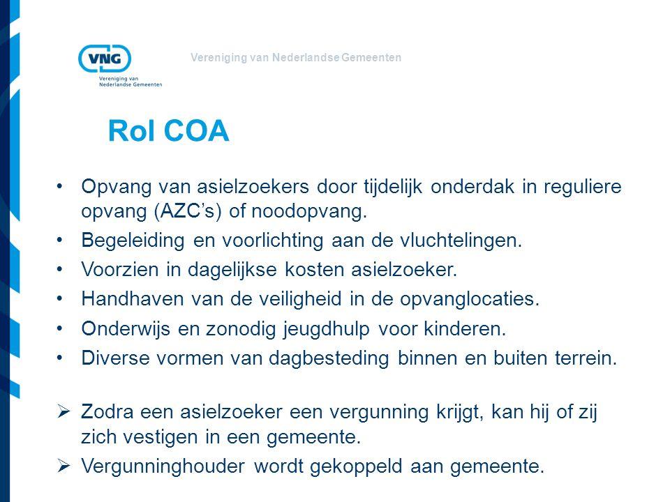 Vereniging van Nederlandse Gemeenten Rol COA Opvang van asielzoekers door tijdelijk onderdak in reguliere opvang (AZC's) of noodopvang.