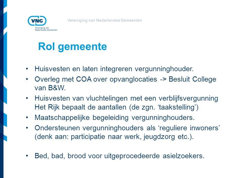 Vereniging van Nederlandse Gemeenten Rol gemeente Huisvesten en laten integreren vergunninghouder.