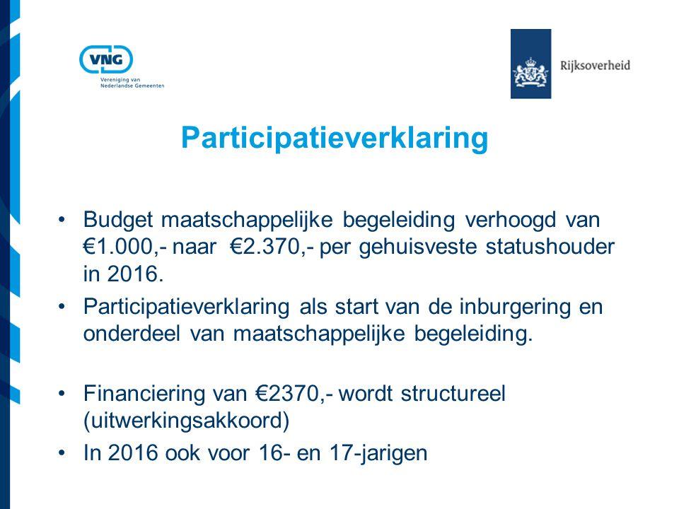 Participatieverklaring Budget maatschappelijke begeleiding verhoogd van €1.000,- naar €2.370,- per gehuisveste statushouder in 2016.