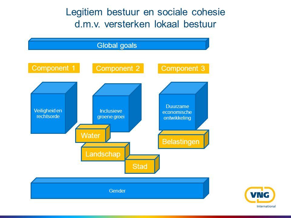 Legitiem bestuur en sociale cohesie d.m.v. versterken lokaal bestuur Veiligheid en rechtsorde Duurzame economische ontwikkeling Gender Inclusieve groe
