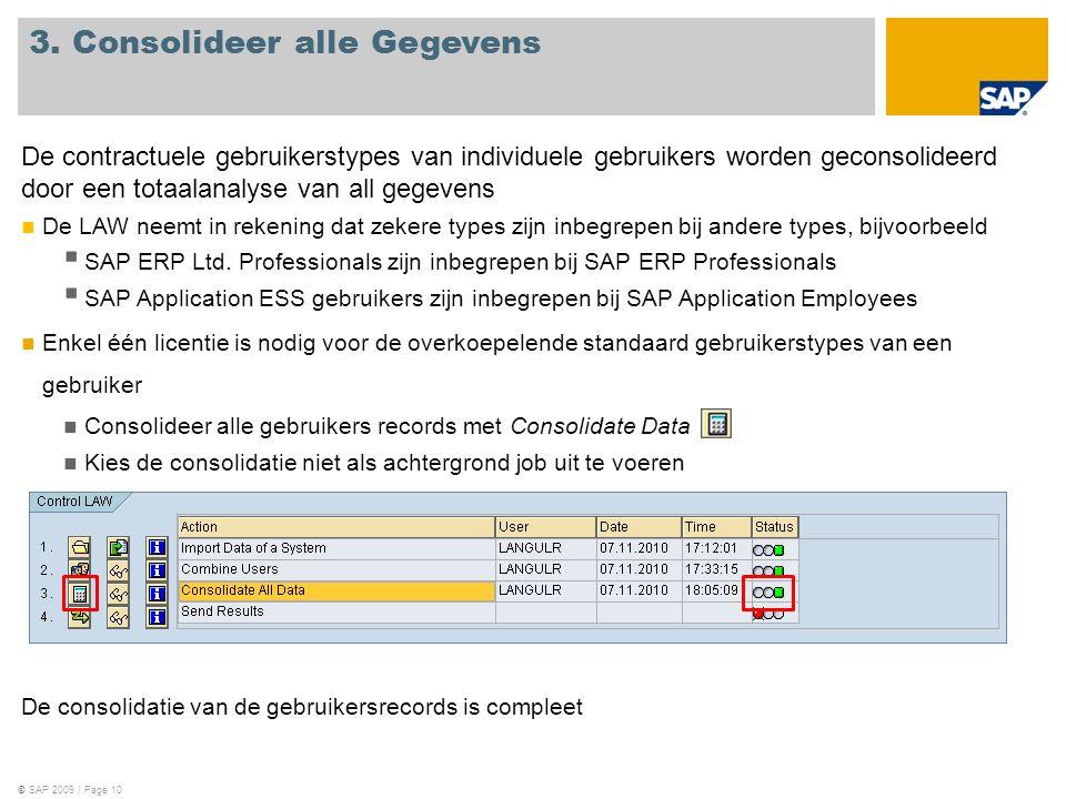 ©SAP 2009 / Page 10 De contractuele gebruikerstypes van individuele gebruikers worden geconsolideerd door een totaalanalyse van all gegevens De LAW neemt in rekening dat zekere types zijn inbegrepen bij andere types, bijvoorbeeld  SAP ERP Ltd.