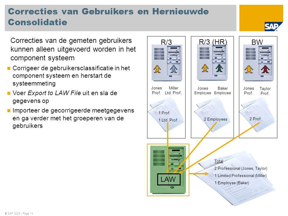 ©SAP 2009 / Page 14 Correcties van Gebruikers en Hernieuwde Consolidatie Correcties van de gemeten gebruikers kunnen alleen uitgevoerd worden in het component systeem Corrigeer de gebruikersclassificatie in het component systeem en herstart de systeemmeting Voer Export to LAW File uit en sla de gegevens op Importeer de gecorrigeerde meetgegevens en ga verder met het groeperen van de gebruikers 1 Prof.