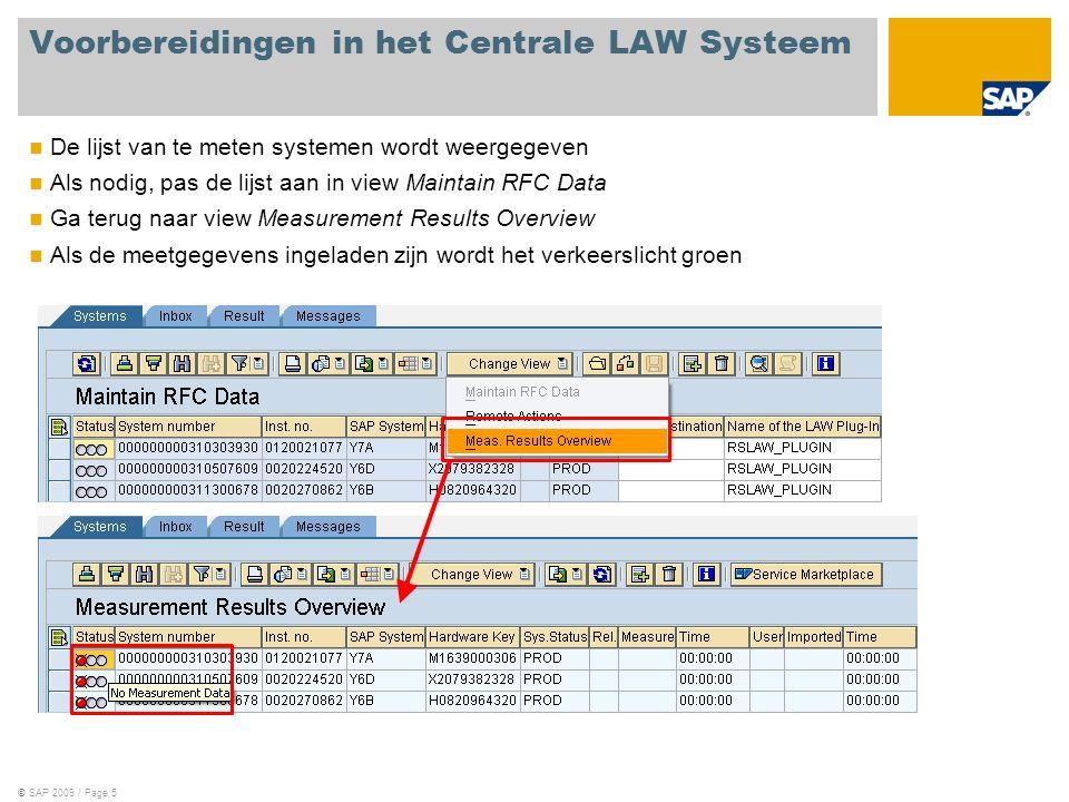©SAP 2009 / Page 5 De lijst van te meten systemen wordt weergegeven Als nodig, pas de lijst aan in view Maintain RFC Data Ga terug naar view Measurement Results Overview Als de meetgegevens ingeladen zijn wordt het verkeerslicht groen Voorbereidingen in het Centrale LAW Systeem