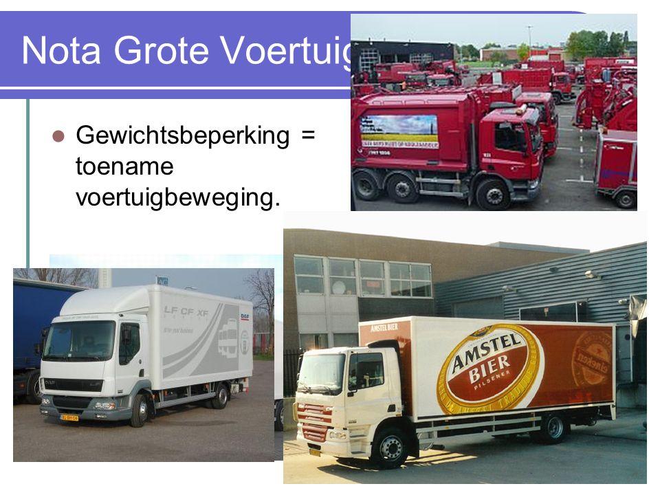 Nota Grote Voertuigen Gewichtsbeperking = toename voertuigbeweging. Kwalificatie chauffeurs Economisch effect Handhaving ?