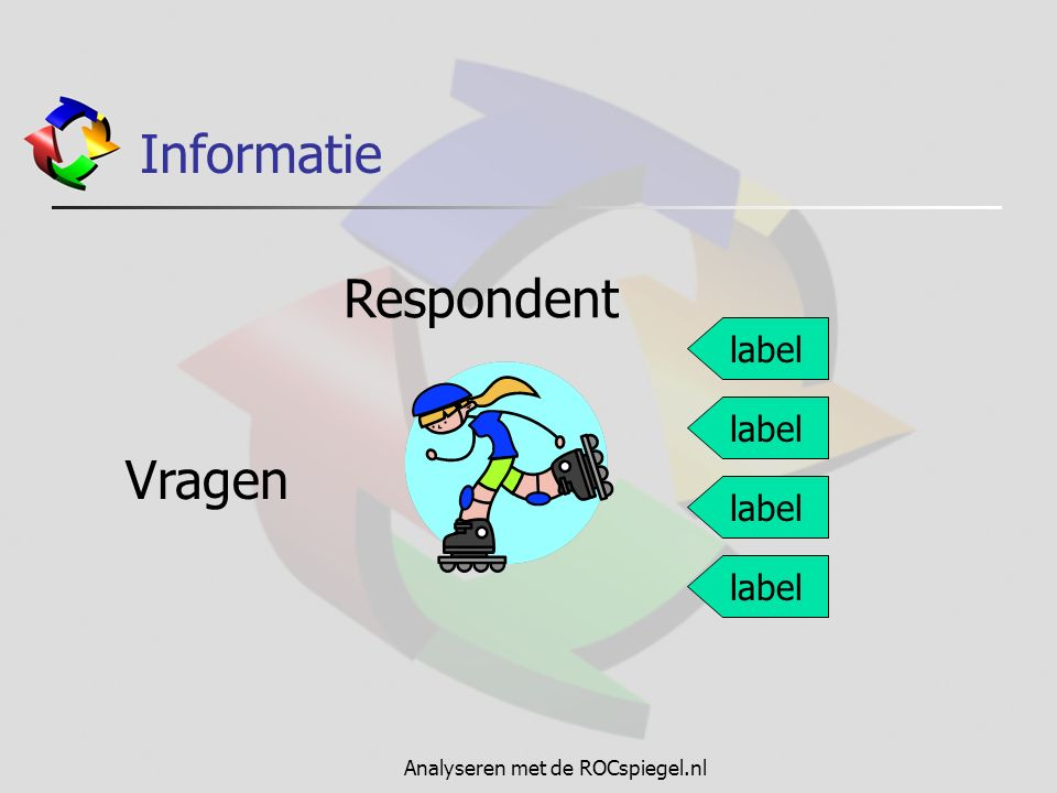 Analyseren met de ROCspiegel.nl Informatie Respondent Vragen label