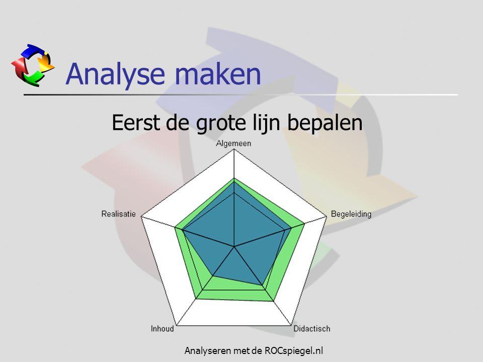 Analyseren met de ROCspiegel.nl Analyse: Per vraag Eerst vergelijken met landelijk Is het instellingsbreed of niet.