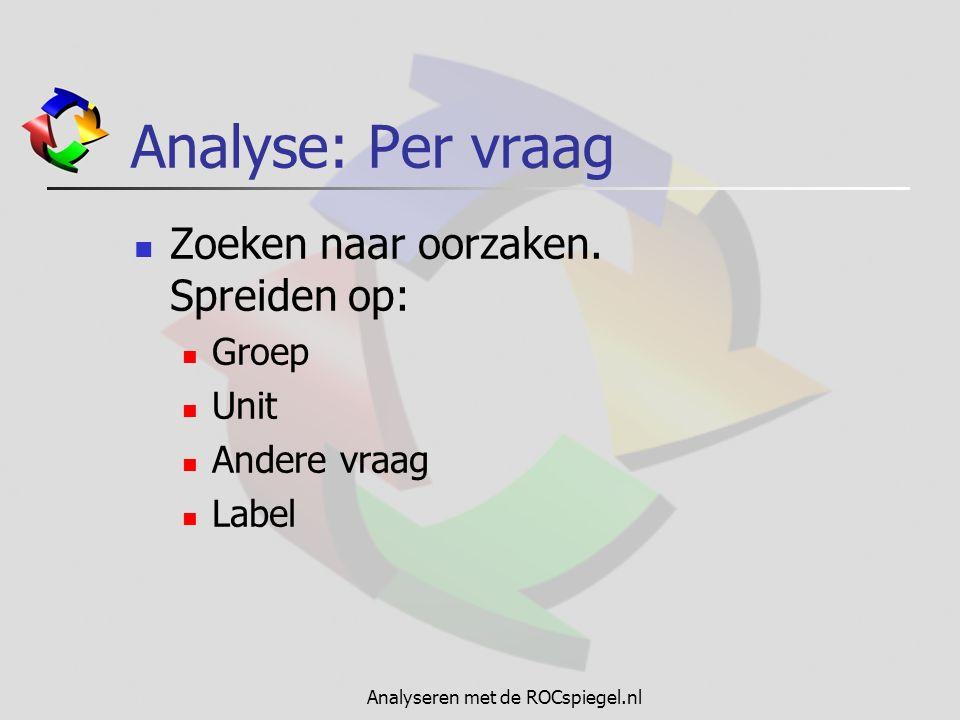 Analyseren met de ROCspiegel.nl Analyse: Per vraag Zoeken naar oorzaken. Spreiden op: Groep Unit Andere vraag Label