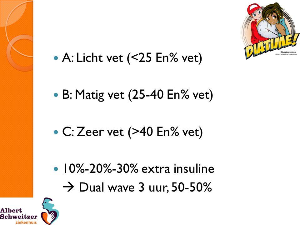 A: Licht vet (<25 En% vet) B: Matig vet (25-40 En% vet) C: Zeer vet (>40 En% vet) 10%-20%-30% extra insuline  Dual wave 3 uur, 50-50%