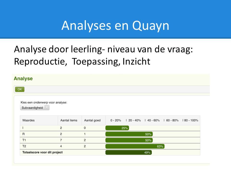 Analyses en Quayn Analyse door leerling- niveau van de vraag: Reproductie, Toepassing, Inzicht