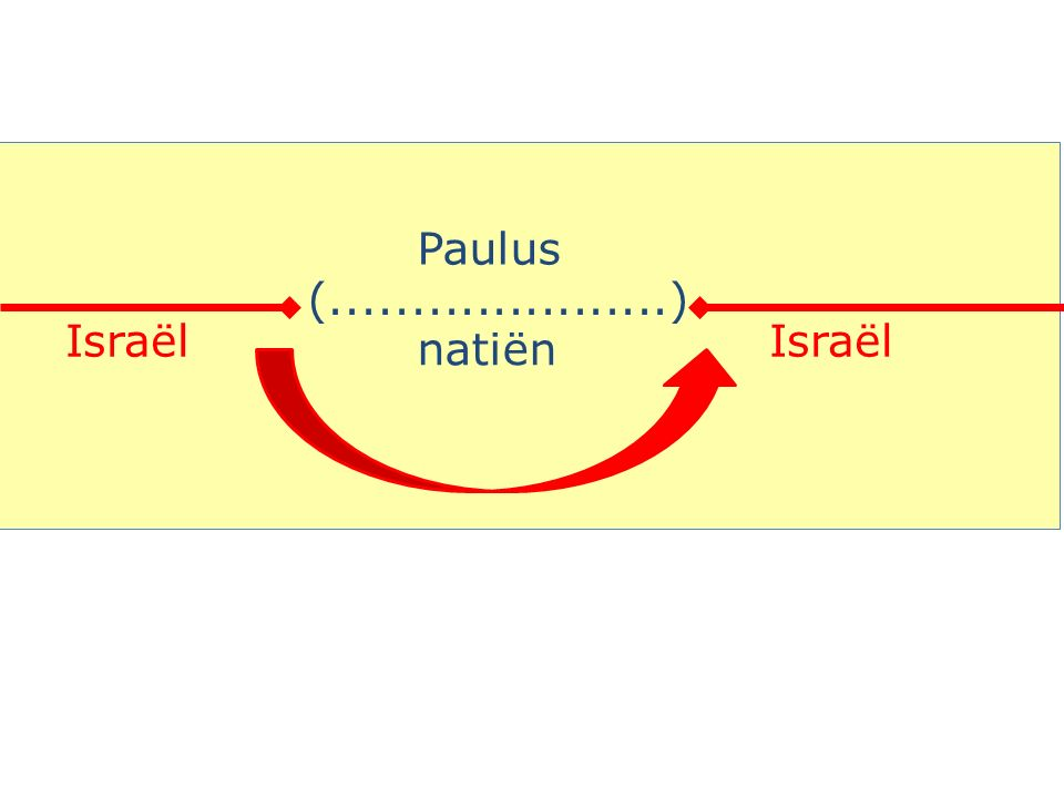 Israël (.....................) natiën Paulus