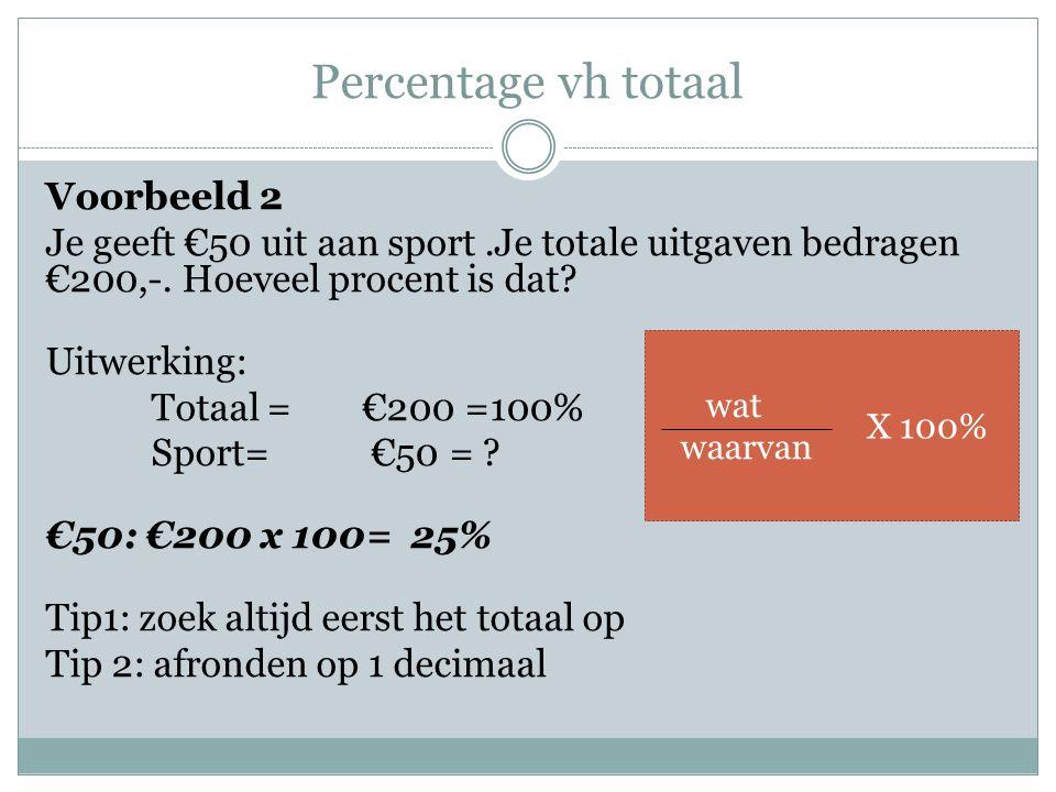 Percentage vh totaal Voorbeeld 2 Je geeft €50 uit aan sport.Je totale uitgaven bedragen €200,-.