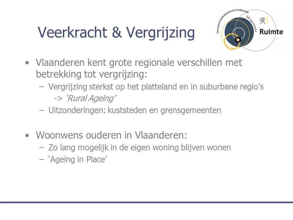 Veerkracht & Vergrijzing Vlaanderen kent grote regionale verschillen met betrekking tot vergrijzing: –Vergrijzing sterkst op het platteland en in suburbane regio's -> 'Rural Ageing' –Uitzonderingen: kuststeden en grensgemeenten Woonwens ouderen in Vlaanderen: –Zo lang mogelijk in de eigen woning blijven wonen –'Ageing in Place'