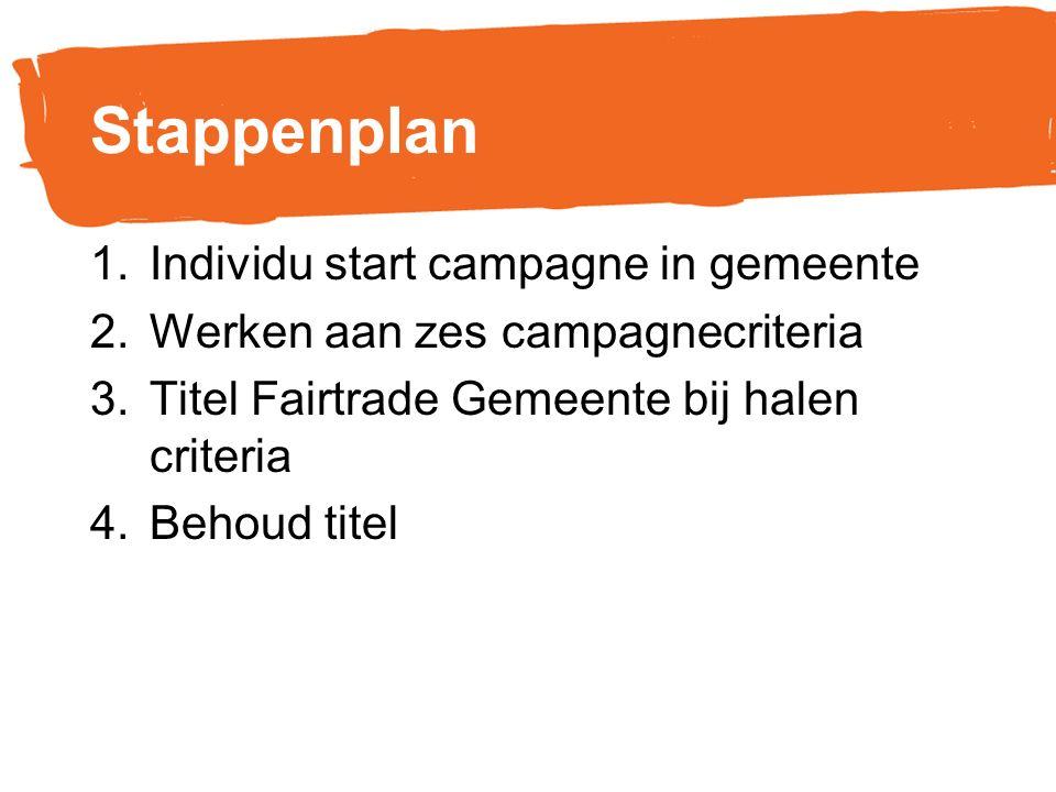 Campagne criteria 1.Lokale werkgroep 2.Lokale overheid steunt fairtrade 3.Winkels en horeca verkopen fairtrade 4.Organisaties/bedrijven gebruiken fairtrade 5.Media-aandacht en evenement 6.Maatschappelijk Verantwoord Ondernemen