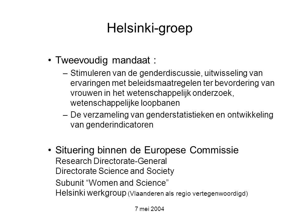 7 mei 2004 Helsinki-groep Tweevoudig mandaat : –Stimuleren van de genderdiscussie, uitwisseling van ervaringen met beleidsmaatregelen ter bevordering