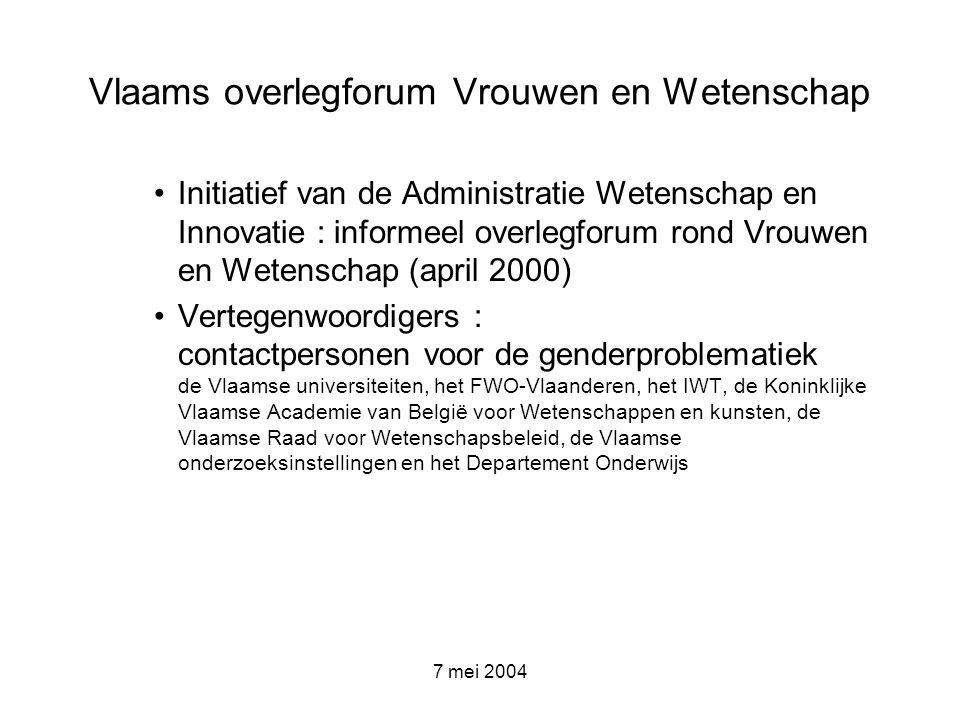 7 mei 2004 Vlaams overlegforum Vrouwen en Wetenschap Initiatief van de Administratie Wetenschap en Innovatie : informeel overlegforum rond Vrouwen en