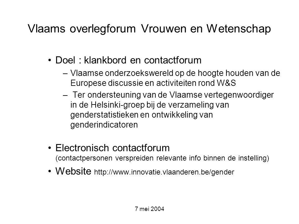 7 mei 2004 Vlaams overlegforum Vrouwen en Wetenschap Doel : klankbord en contactforum –Vlaamse onderzoekswereld op de hoogte houden van de Europese di